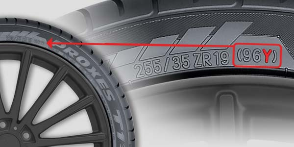 Guide speed rating Tyre Speed