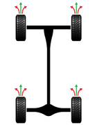 Four-Wheel Alignment, , hi-res