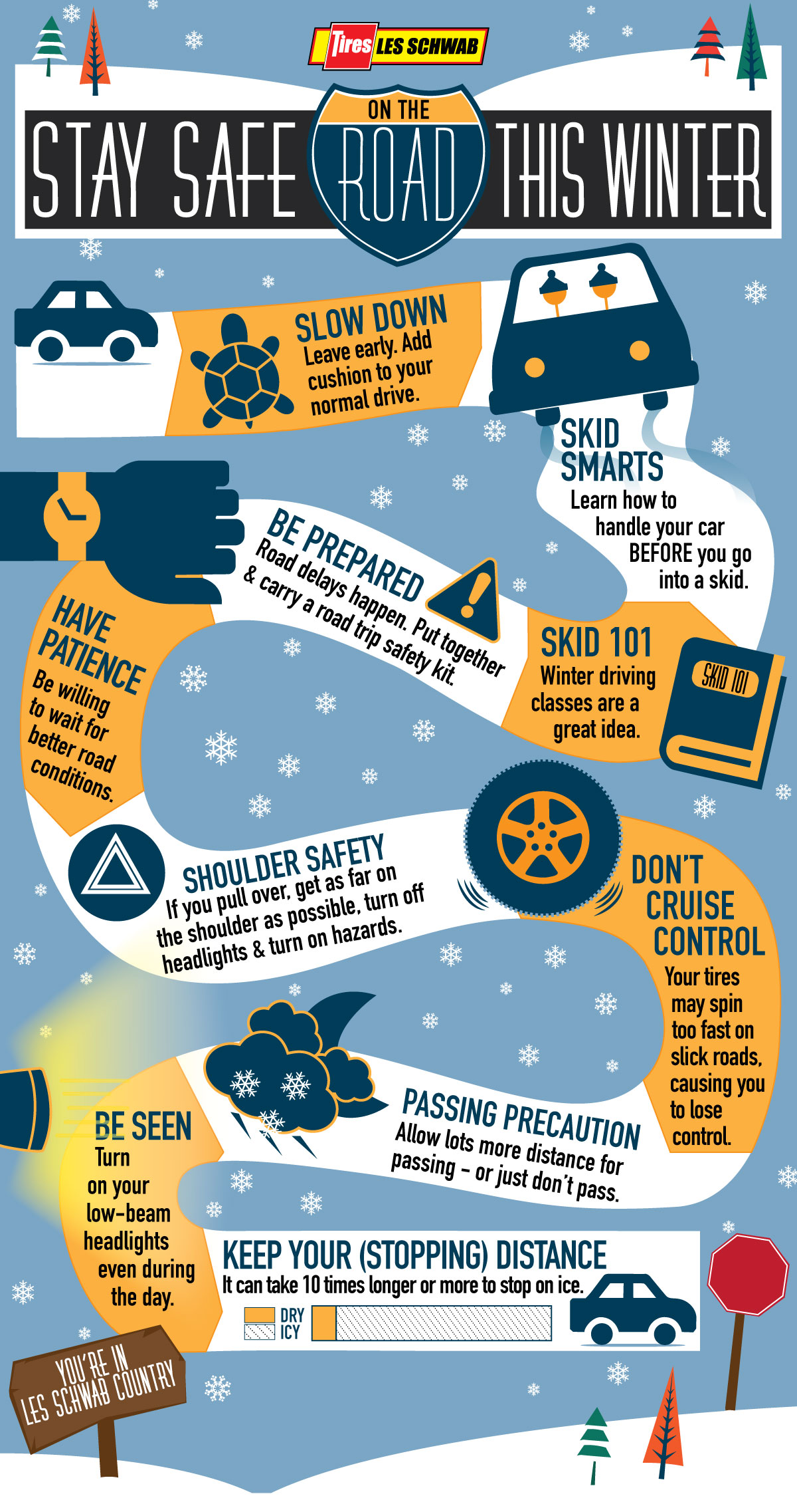 Infographic with tips to Stay Safe on the Road This Winter