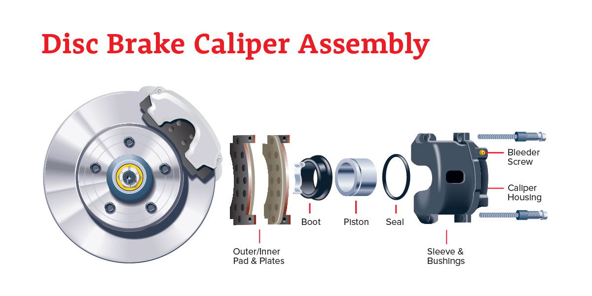 Disc Brake Caliper Assembly