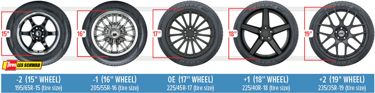 Plus and minus size wheel and tire comparison