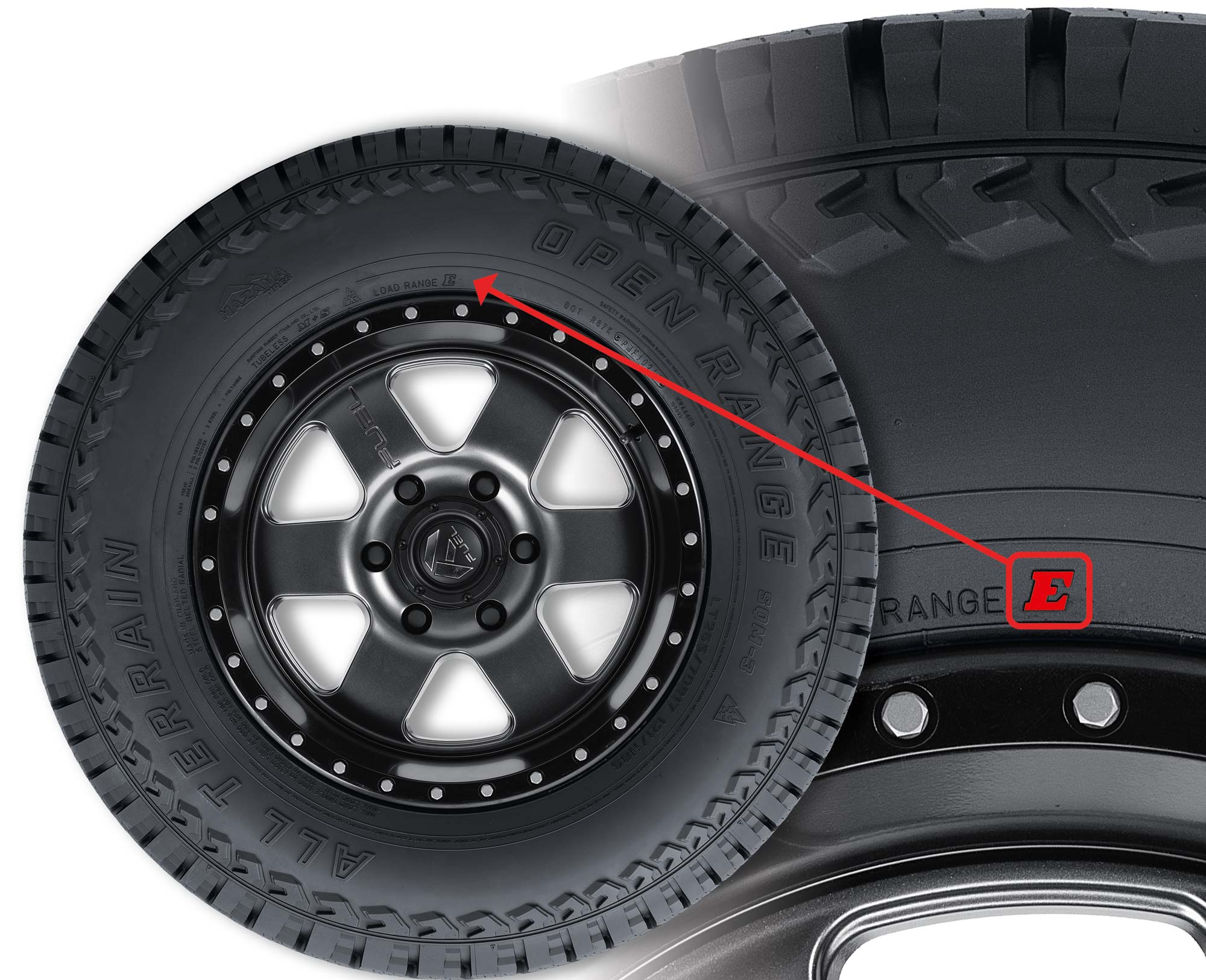 Photo showing where you can find the load range on the side of a tire.