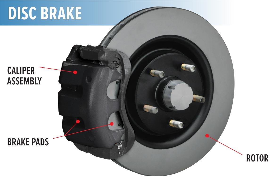 What a disc brake looks like