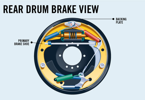 Drum brake with brake shoe