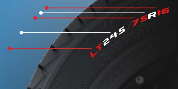 Tire Rotation Diagram How To Rotate Car Tire And Wheels Additionally
