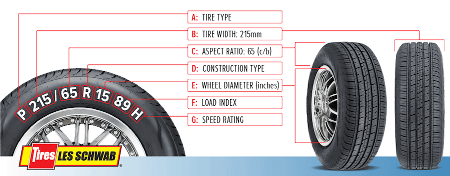 tire size explained reading the sidewall les schwab. Black Bedroom Furniture Sets. Home Design Ideas