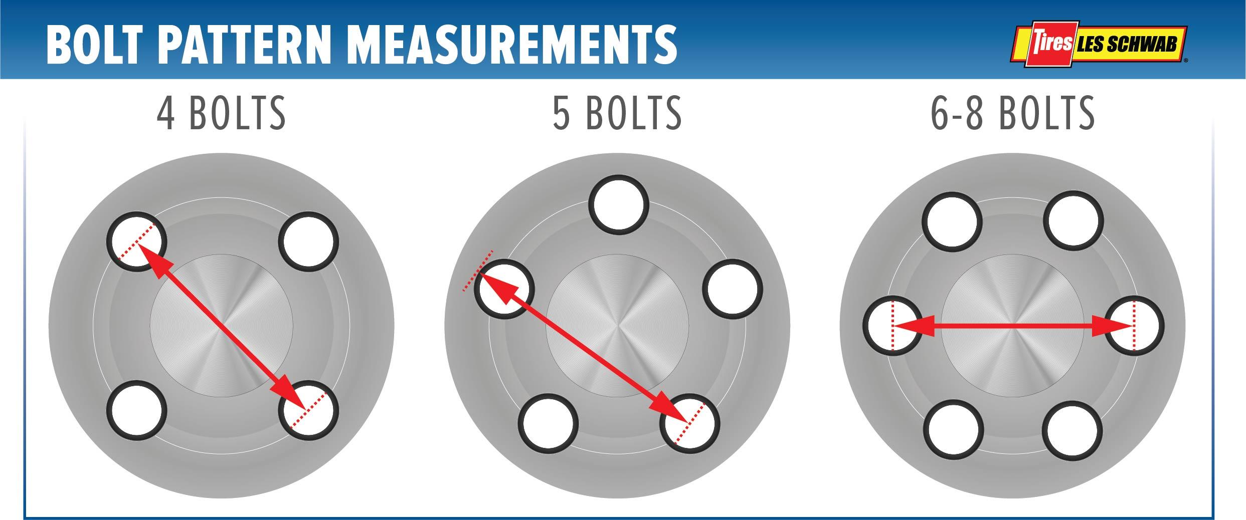Bolt Pattern Measurements