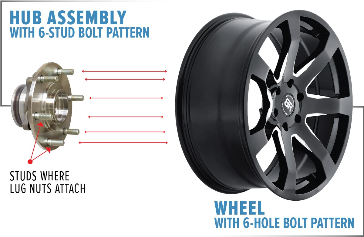 Hub assembly with bolt pattern