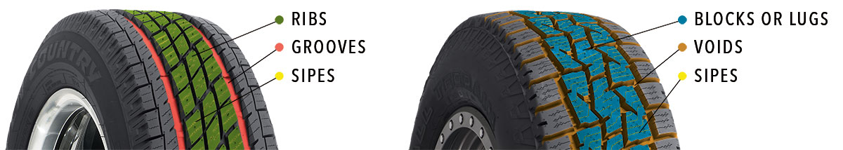 main components of tire tread