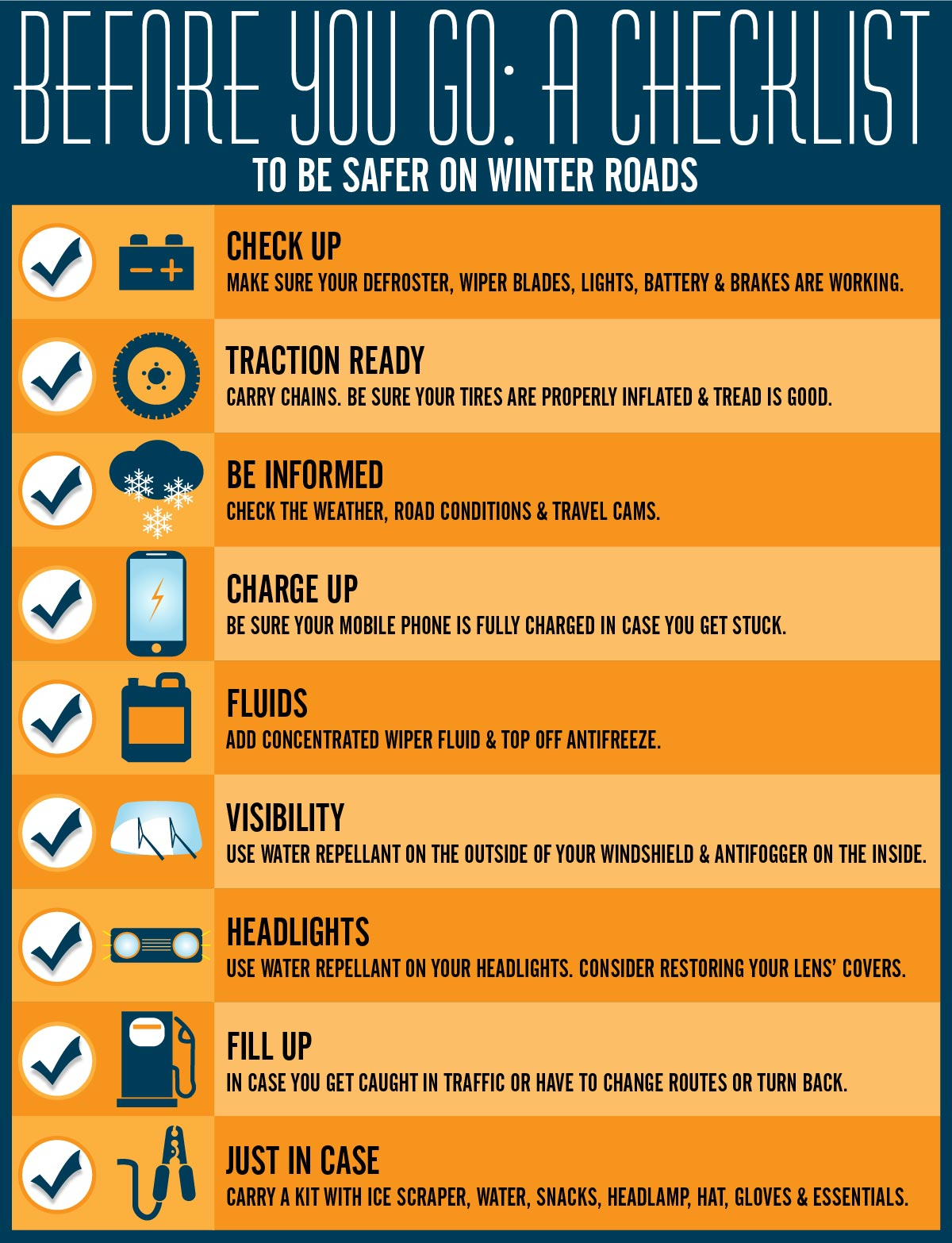 Before You Go Checklist for Winter Driving