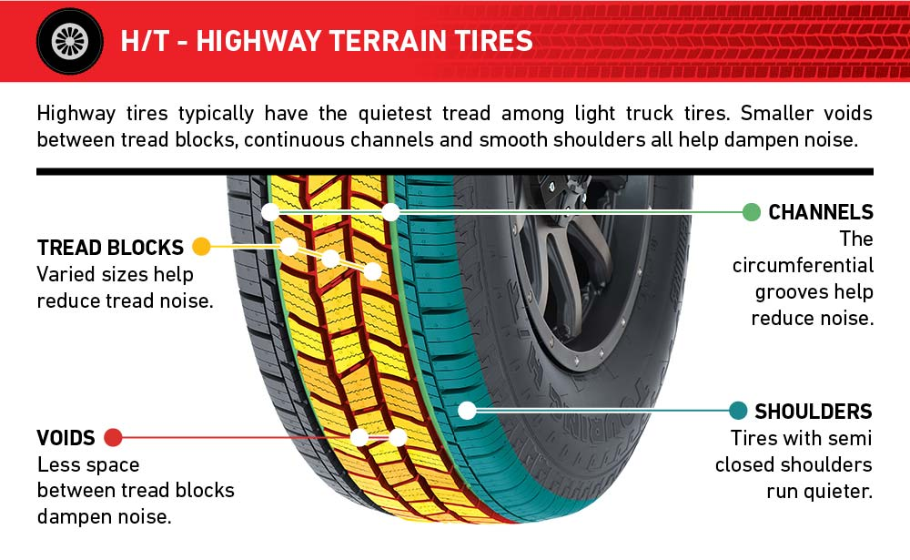 Graphic showing Highway terrain tire benefits