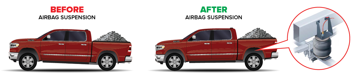 Airbag suspension before and after