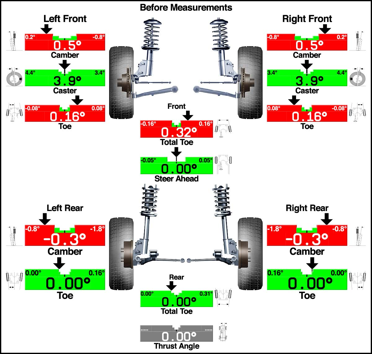 printout of measurements before alignment
