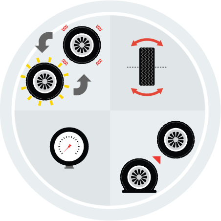 An illustration of multiple tire services.