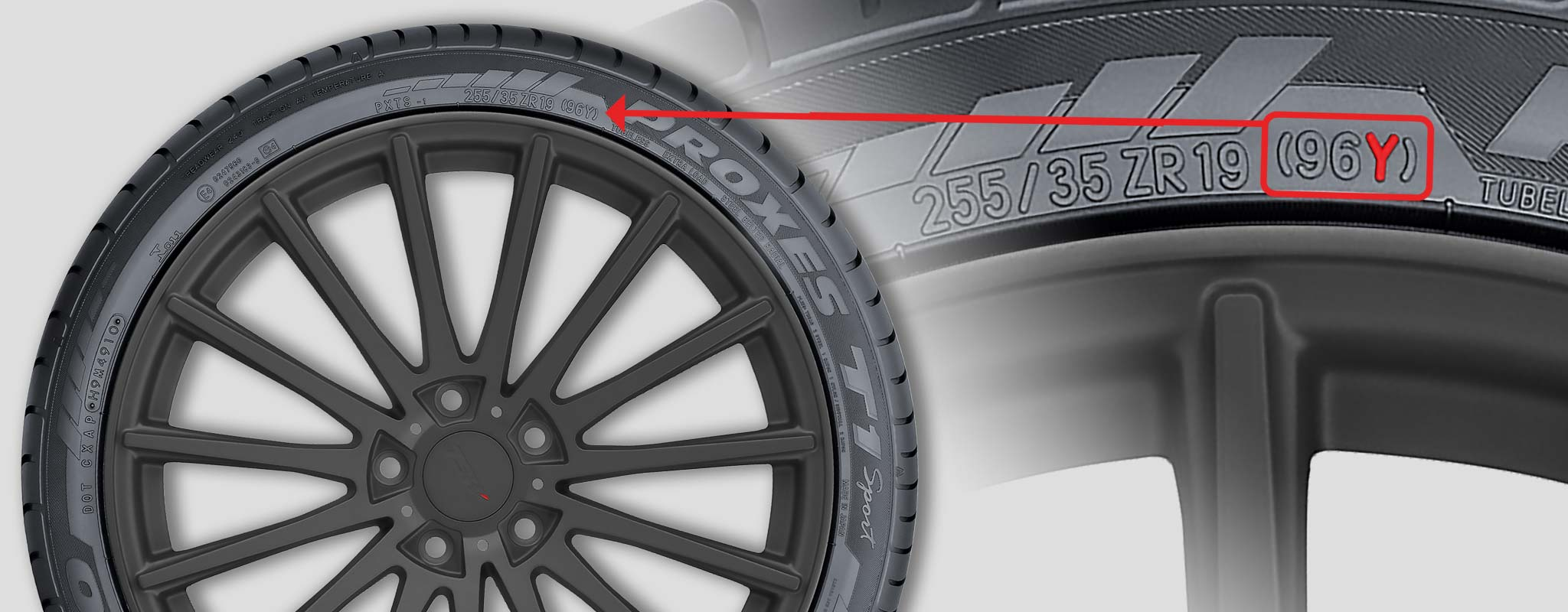 Tire sidewall with the speed rating highlighted.