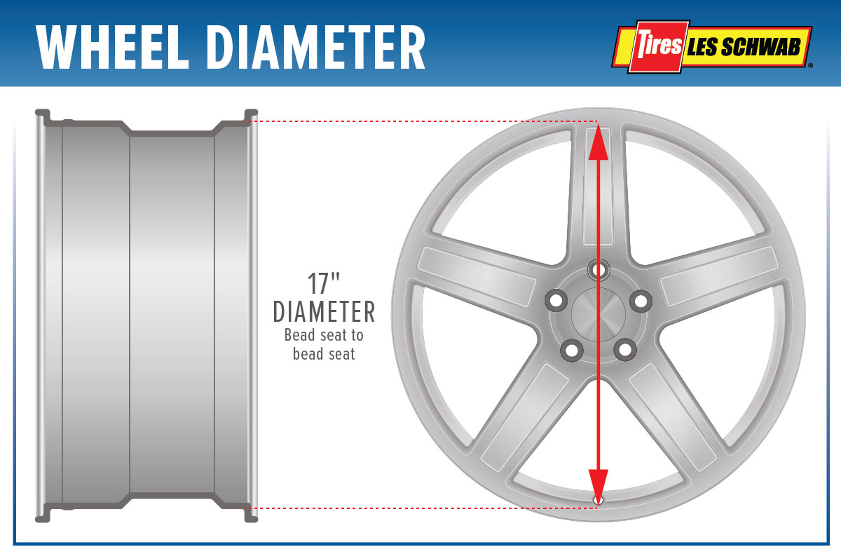 Wheel diamter illustration