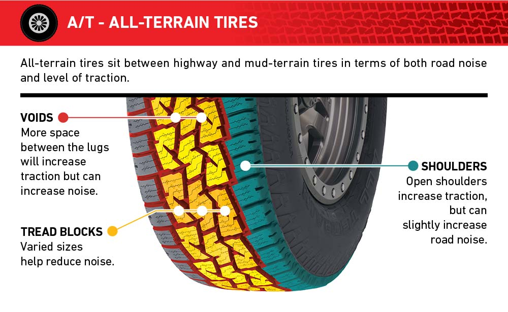 A/T - All-Terrain Tire features.