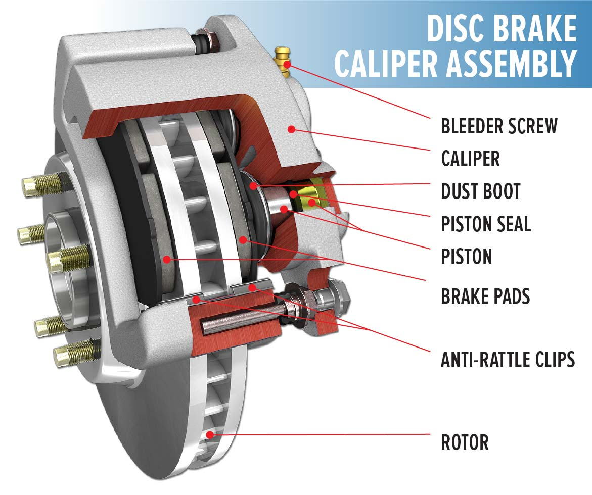 graphic showing parts in a disc brake caliper assembly