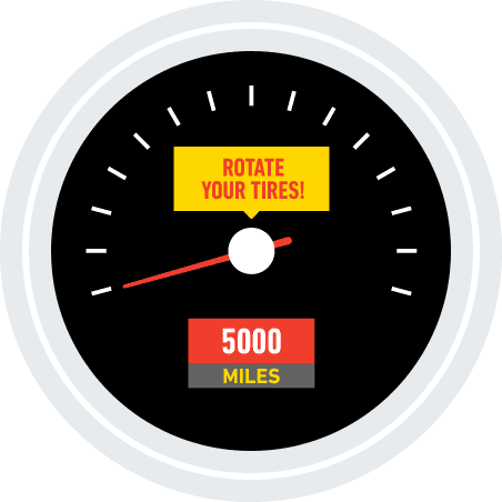 An illustration of a speedometer with an odometer.