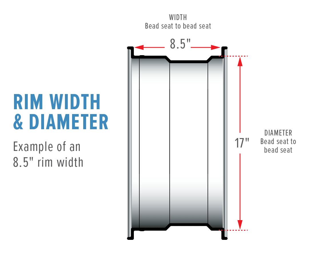 Rim width and wheel diameter graphic