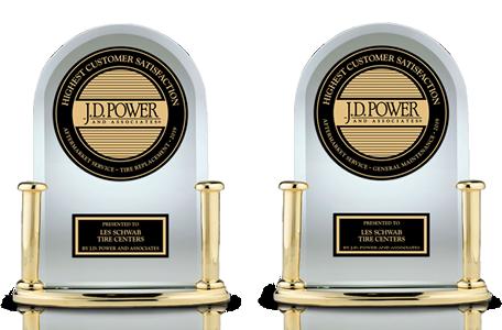 The trophy of customer satisfaction