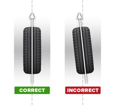 Correct and Incorrect Alignment Illustration