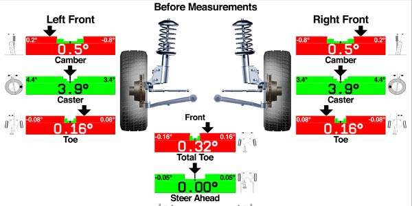 How Much Is An Alignment >> Wheel Alignment Car Tire Front End Alignment Services Les Schwab