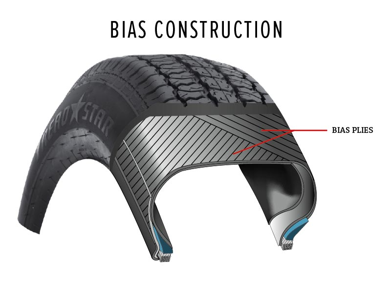 Bias construction tire diagram