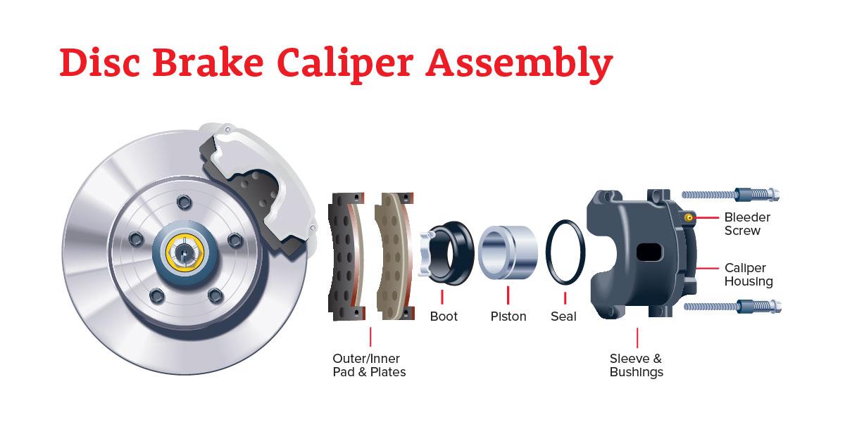 Disc Brake Caliper Assembly
