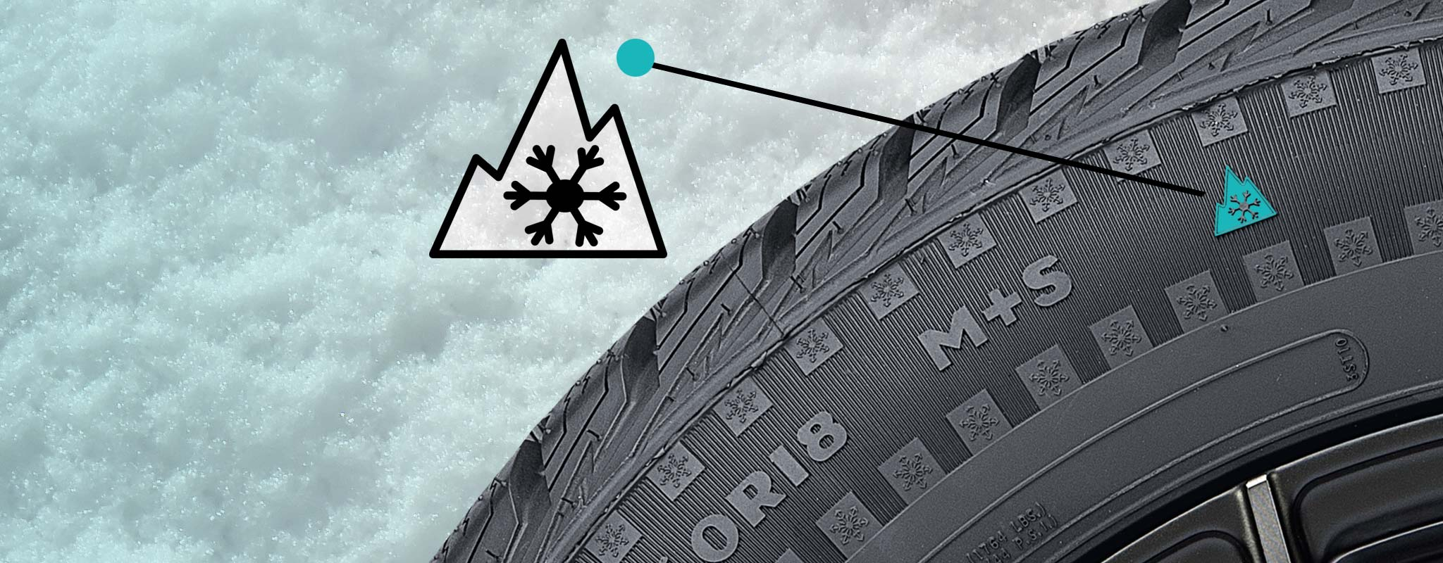 A winter tire with the Three-Peak Mountain Snowflake Symbol.