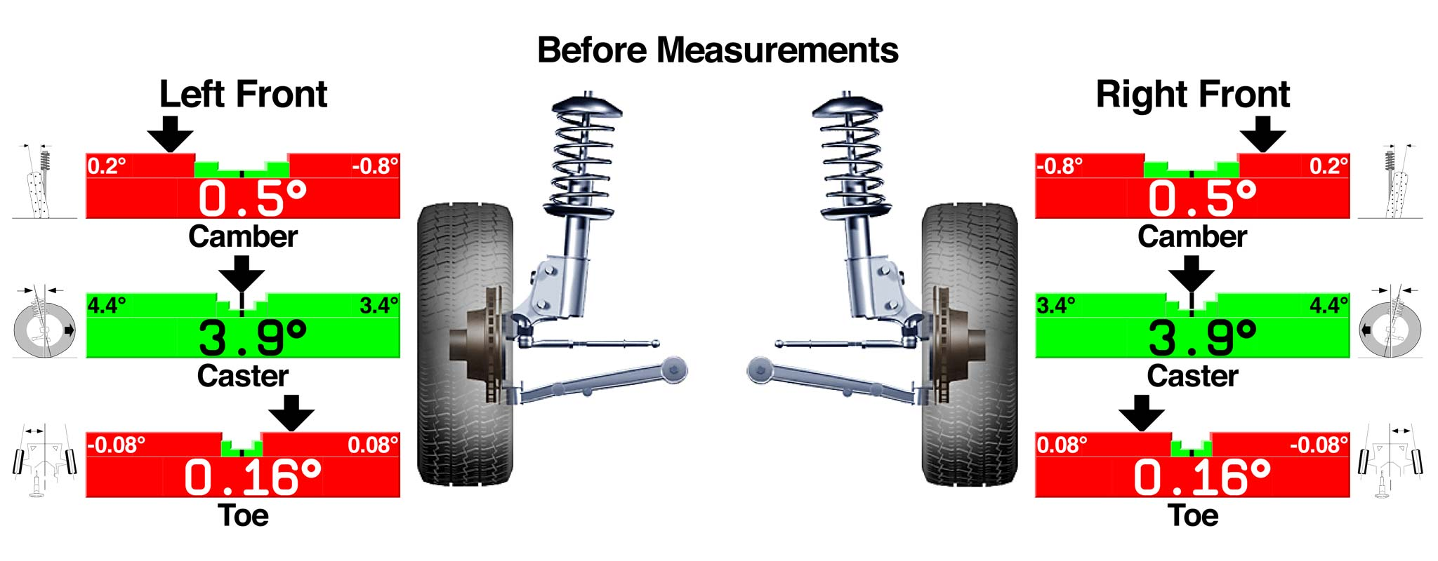 How Much Is A Tire Alignment >> Do I Really Need An Alignment Les Schwab