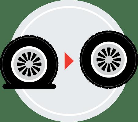 Free Auto Services Flat Tire Repair Brake Repair Wheel