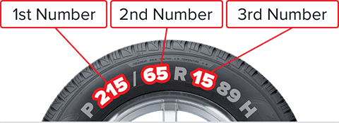 Find Your Tire Size Help Text